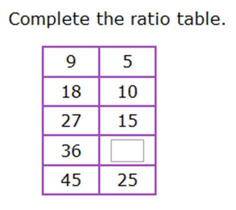 Multiplication Table - Printable Math Worksheets at
